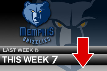Powerrankingsnba_grizzlies4_25_display_image