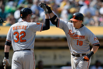 Matt Wieters congratulates Chris Davis during an April 28 game against the Oakland Athletics.