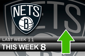 Powerrankingsnba_nets5_2_display_image