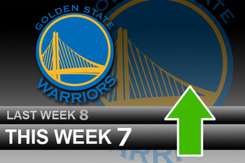Powerrankingsnba_warriors5_1_display_image