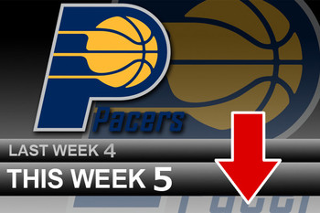 Powerrankingsnba_pacers5_1_display_image
