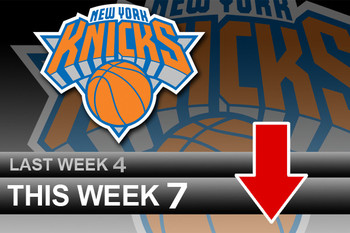 Powerrankingsnba_knicks5_9_display_image