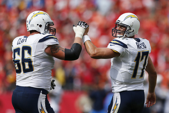 Clary (66) and Rivers (17) should both have excellent training camps.