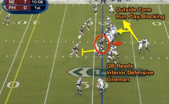 Michael Vick has quickly become adept at Chip Kelly's zone read concepts. Courtesy of Smart Football