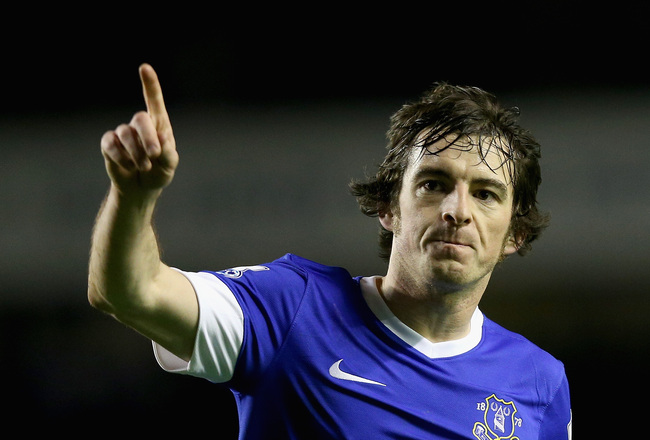 Hi-res-160391757-leighton-baines-of-everton-celebrates-after-scoring-the_crop_650x440