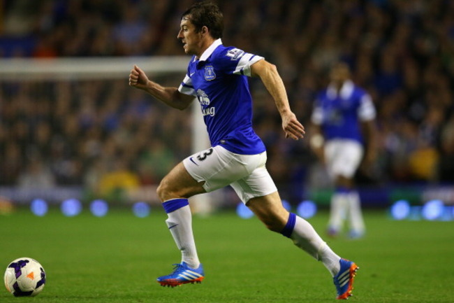182580959-leighton-baines-of-everton-in-action-during-the_crop_650