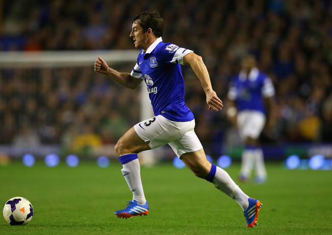 Hi-res-182580959-leighton-baines-of-everton-in-action-during-the_crop_650
