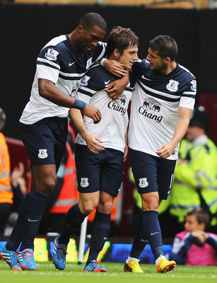 Hi-res-181434312-leighton-baines-of-everton-celebrates-with-team-mates_display_image