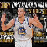 Stephen Curry  Was Snubbed Big Time