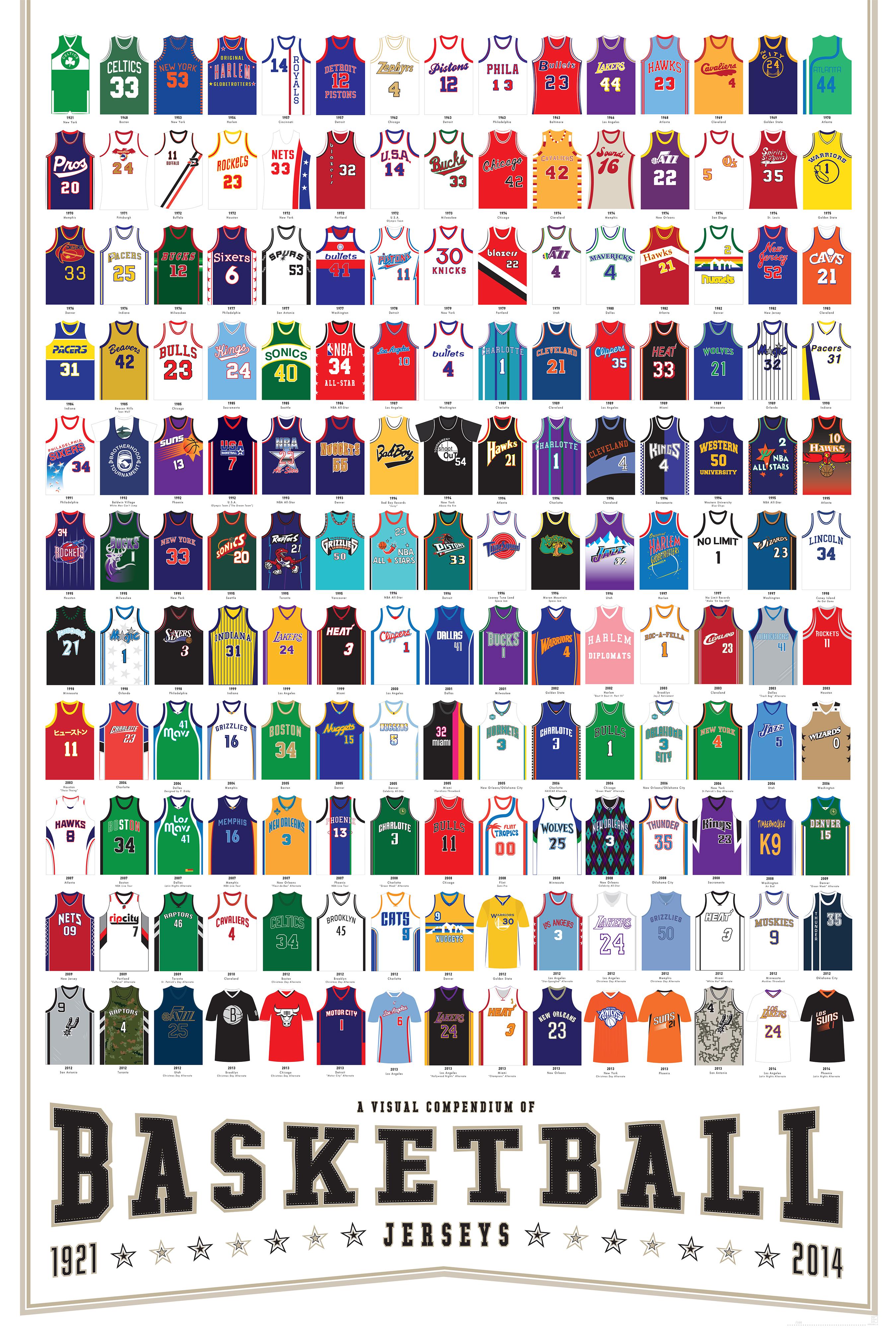 huge discount 38547 b9093 all nba team jerseys