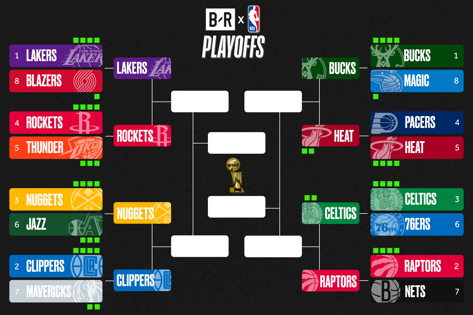Updated Round By Round Nba Playoff Predictions Bleacher Report Latest News Videos And Highlights
