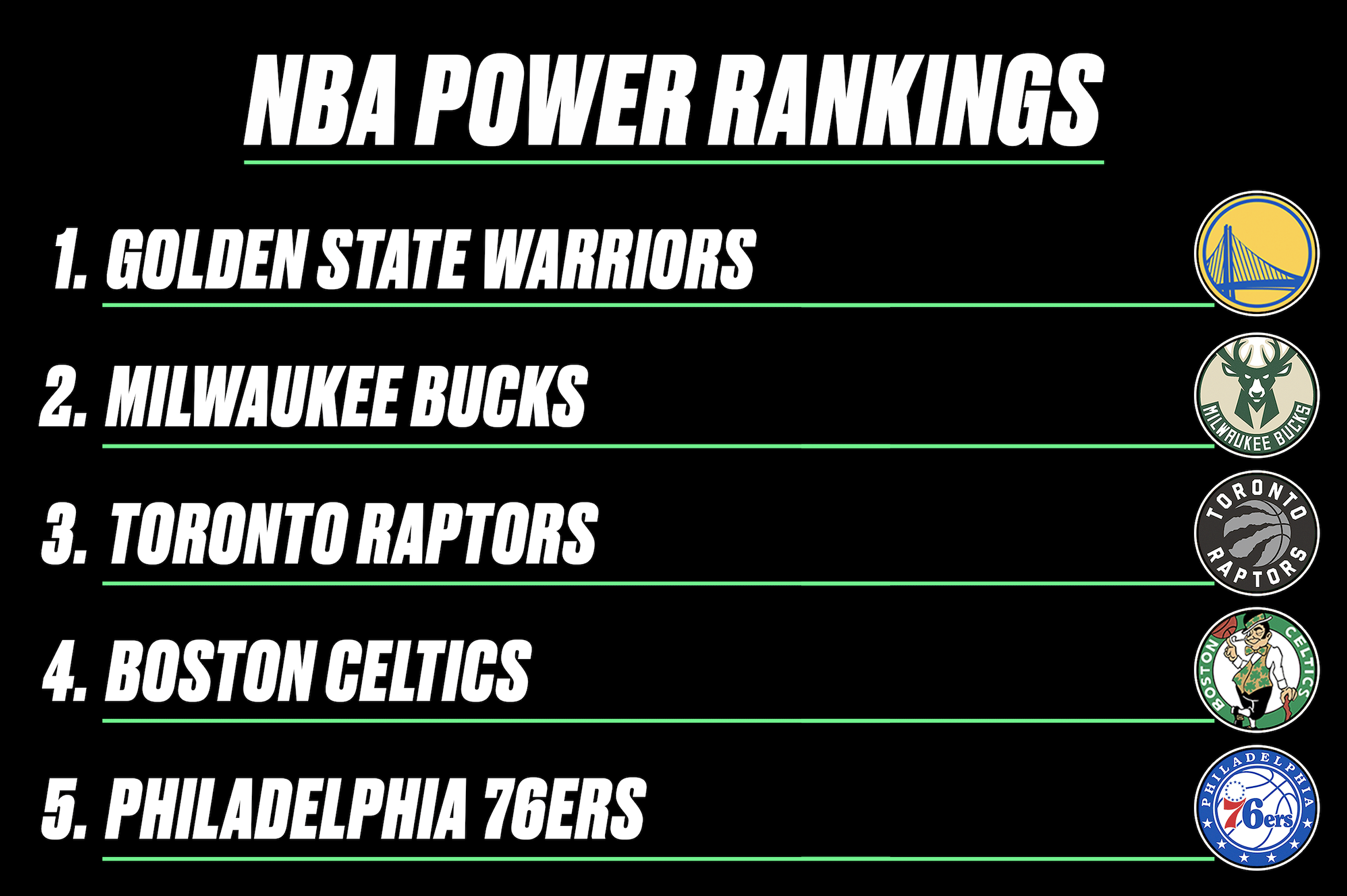 Nba Power Rankings Stephen Curry Golden State Warriors Retake The Throne Bleacher Report Latest News Videos And Highlights