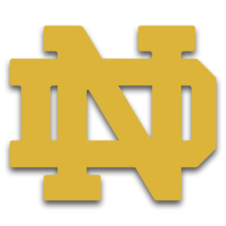 Notre Dame Basketball Bleacher Report Latest News