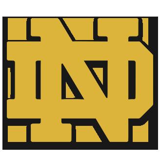 Notre Dame Basketball logo