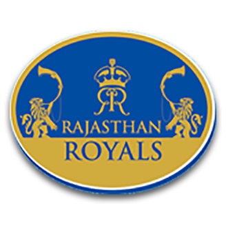 Rajasthan Royals Bleacher Report Latest News Scores Stats And Standings