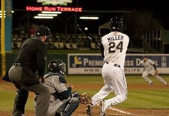 Jai Miller leads the A's minor league system with 27 homers.