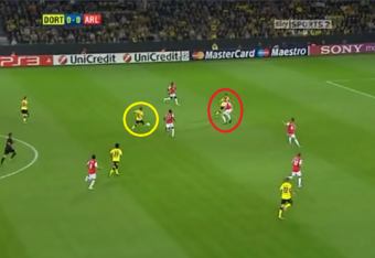 Gotze (yellow) in a central position creates a chance for Lewandowski (red) who bursts through Arsenal's high line