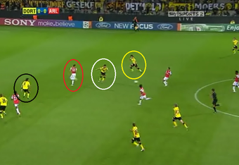 Arsenal goal (2): Van Persie (red) now has acres of space to run unto as Hummels (yellow) is out of position and Subotic (black)  is unable to get to him in time. Kehl (white) is caught out by Walcott's pass, which he is not able to intercept