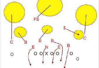 Image courtesy of Smartfootball.com.