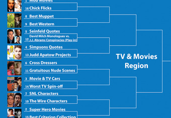 the ultimate march pop culture, food and sports madness bracket6 cross dressers vs 11 gratuitous nude scenes \u2013 obvious upset alert, though cross dressers in film and tv provides an amazing depth of field
