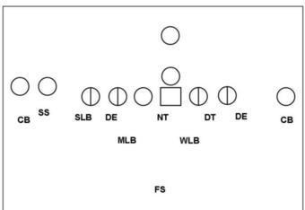 Diagram courtesy of trojanfootballanalysis.com