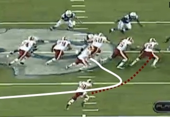 Boot action on outside zone.