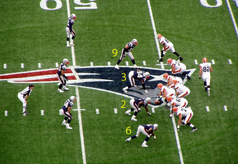 The New England Patriots' 3-4 Shift defense
