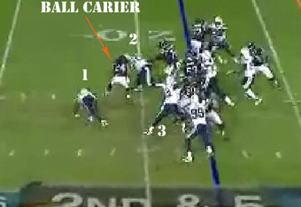 Barber, surrounded by three defenders as he and Forte were all day