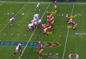 The 2011 San Francisco 49ers in their base 3-4 look