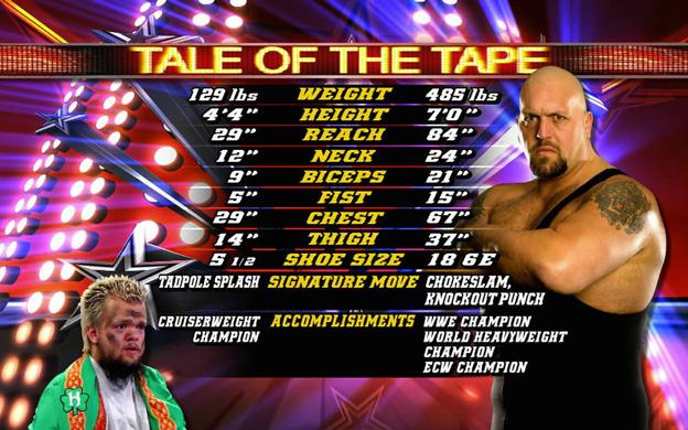 Wrestling Entertainment? More like Family Entertainment!