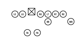 Wing offense playbooks single Beast Counter