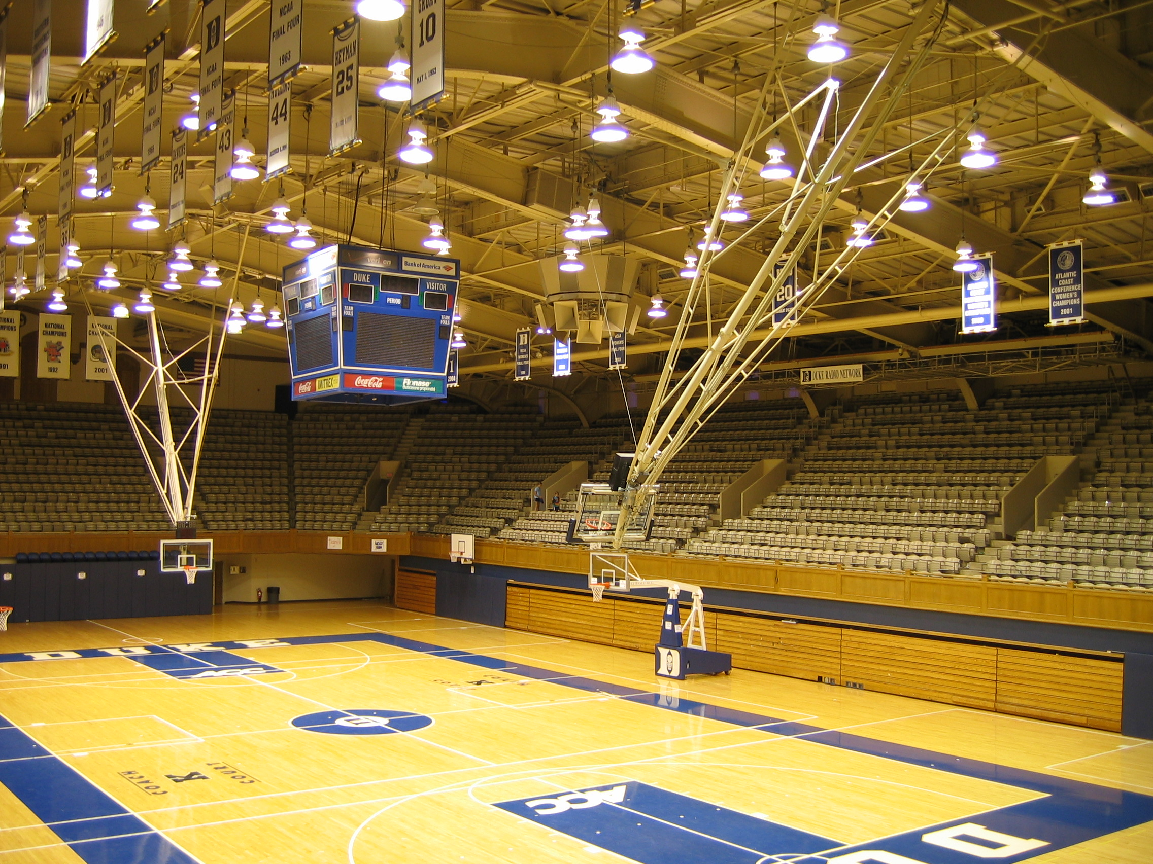 Duke S Cameron Indoor And The Top 20