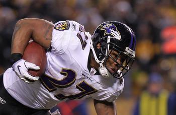 Baltimore Ravens Team Depth Chart Ysis Running Back Fullback
