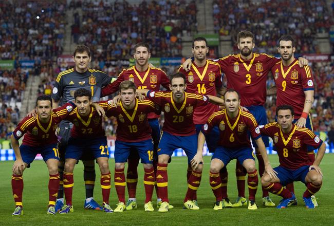 Fifa World Cup 2018 Spain Team